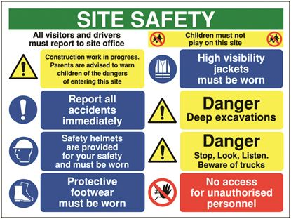 Protective Wear Supplies Safety Signs Posters